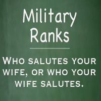 Military Ranks for Officers and Enlisted - All Service Branches